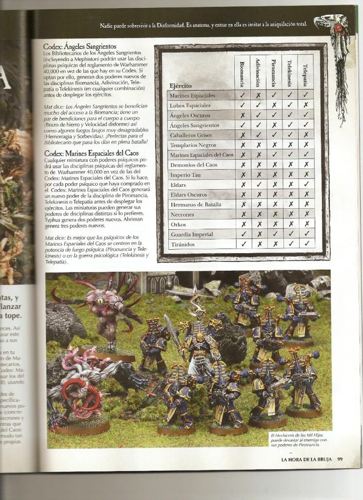 ¿Qué poderes tendrá tu ejército?¿Cada codex luego aportará matices?